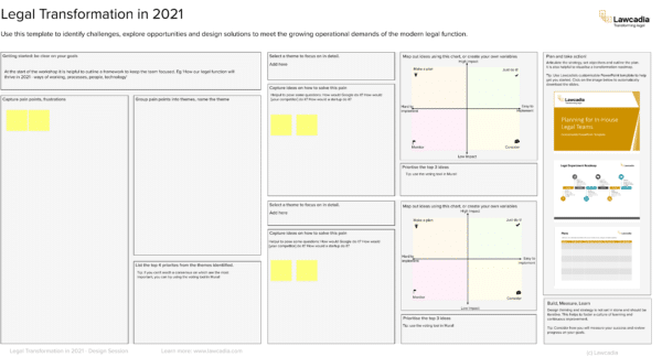 1. Click on this image to download a PDF of this design canvas